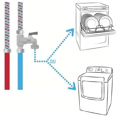 robinet sans soudure piquage robinet machine 224 laver sans soudure