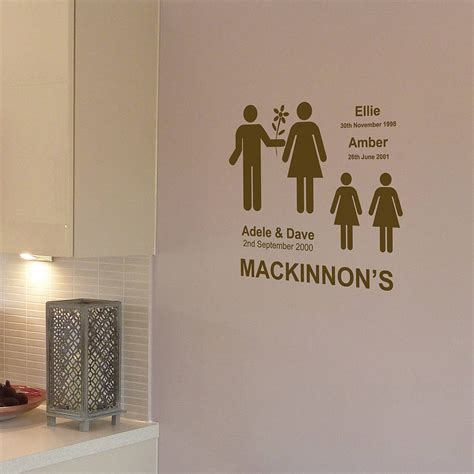 personalised wall sticker personalised family wall sticker by nutmeg notonthehighstreet