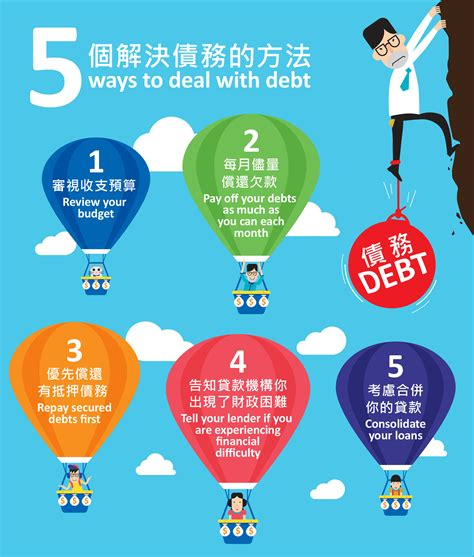 4 Types Of Up And Ways To Deal With Them by Debt Vs Bad Debt The Chin Family