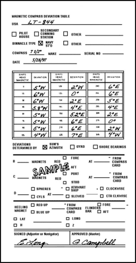 compass deviation card template fm 55 501 chapter 6