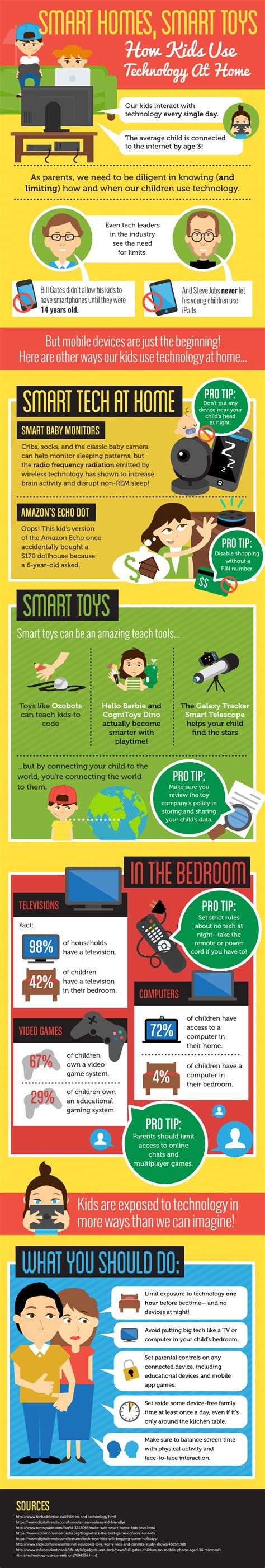 smart toys smart homes smart toys how use technology at home infographic