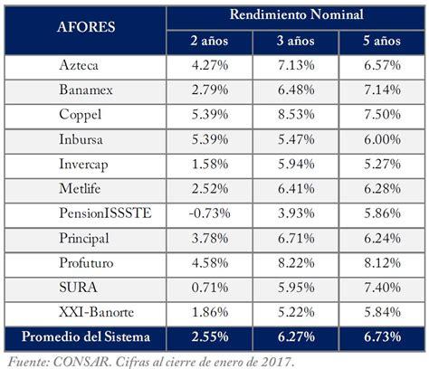 cuanto es el porcentaje de impuesto a las ganancias en argentina cual es el porcentaje de impuesto a las ganancias en