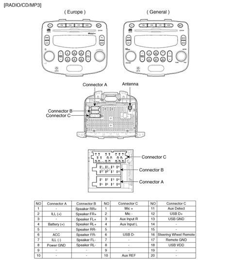 100 hyundai i10 wiring diagram hyundai 2001 hyundai