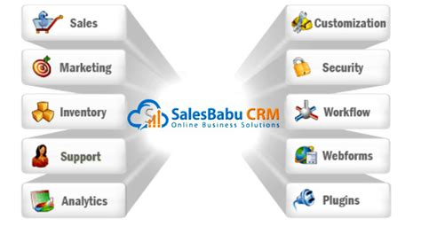 best small business crm small business crm software