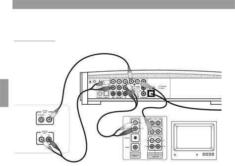 wiring diagrams for home theater systems wiring diagrams