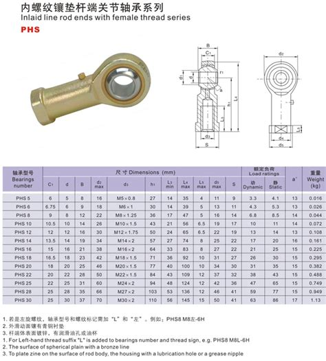 Bearing Rod Ends Phs 18 L Asb rod ends bearing phs phs35 phs 10 buy rod end phs phs 35