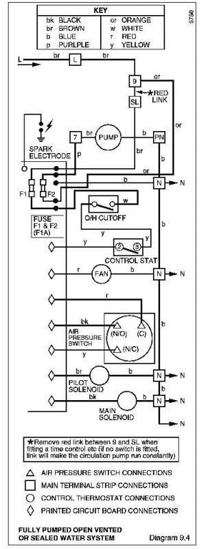 glow worm boiler wiring diagram 31 wiring diagram images