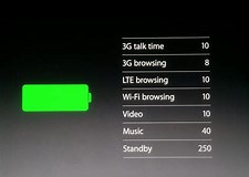 Image result for What is The Battery Life of The iPhone 5?. Size: 225 x 160. Source: reviewdekha.com