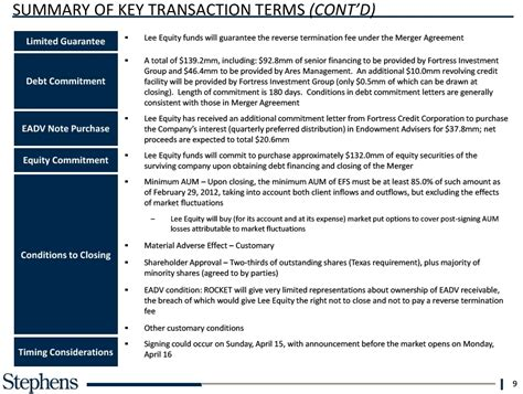 Equity Commitment Letter Limited Guarantee Ii Summary Valuation Analysis