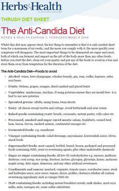 Candida Detox Menu Plan by Anti Candida Diet Plan Favorite Candida Recipes