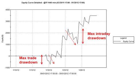 swing trade futures target raggiunto sul mini argento yi algoritmica