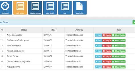 codeigniter tutorial ebook pdf gratis aplikasi ujian online berbasis php framework