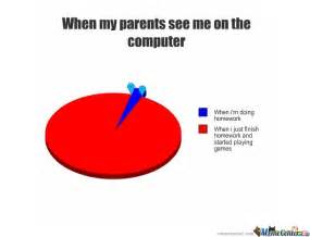 Computer Meme - when my parents see me on my computer by ummm meme center