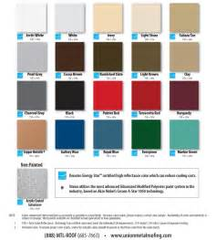 union corrugating company metal roof products color