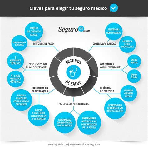Renta 2015 Seguro Medico Deducciones | deducciones renta 2015 seguro medico renta 2015 seguro