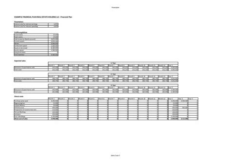 Financial Projections 12 Months Template Laobing Kaisuo Financial Projections 12 Months Template