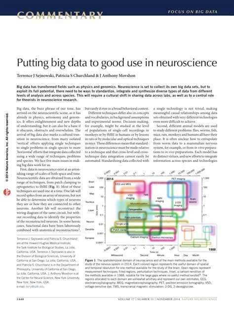 big data research papers pdf frontiers in neuroscience neuroscience news brain