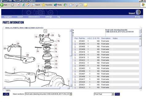 volvo truck parts catalog online volvo truck parts catalog volvo auto parts catalog and