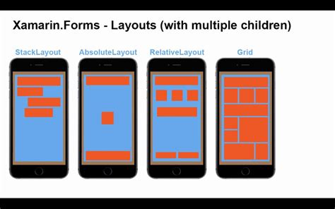 xamarin layout could not be loaded xamarin 02a xamarin forms controls youtube