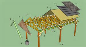 Carport Building Plans by Freestanding Carport Plans Viewing Gallery