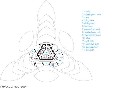 layout plan of burj khalifa more about burj khalifa dubai united arab emirates