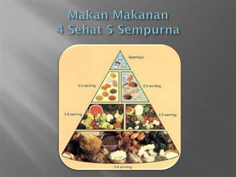 makan makanan sehat powerpoint  id