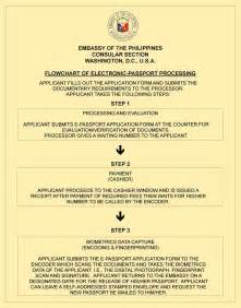 Certification Letter In The Philippines Embassy Of The Philippines Consular Amp Other Services