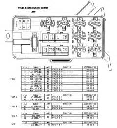 dodge ram 1994 2001 fuse box diagram dodgeforum