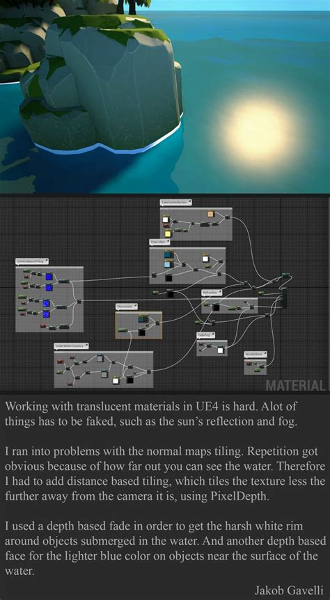 unity vertex layout 1000 images about ue4 on pinterest epic games sci fi