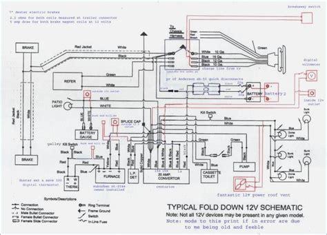 1995 coleman pop up wiring diagram wiring diagram manual