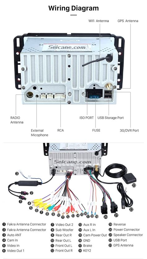 sony explode radio wiring colors wiring diagram