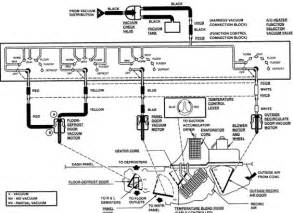 What Does Trac Off Light Mean 1985 F 150 Ford 4 9l Vacuum Diagram Autos Post