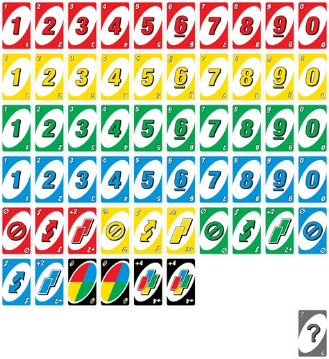 Uno Gift Card - uno deck by wackosamurai on deviantart