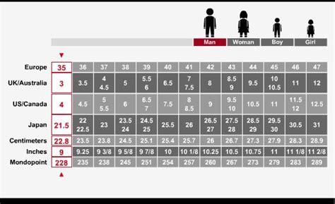 Engsel T Panjang 25cm blognya icalbaju bagaimana cara mengukur ukuran kaki