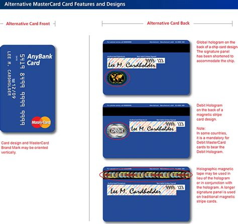 Credit Card Mmyy Format Mastercard Number Format And Security Features