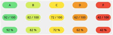 color grades grades blackboard help