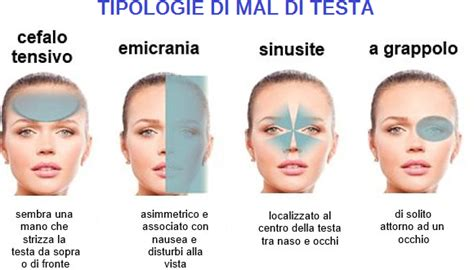 sinusite mal di testa fortissimo mal di testa cause sintomi e classificazione