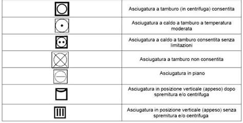 Simbolo Lavaggio In Lavatrice by I Simboli Di Lavaggio Sulle Etichette Degli Abiti