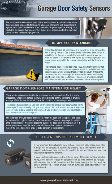Garage Door Repair Hemet Ca by Garage Door Repair Hemet Infographic