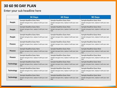 template 30 60 90 day plan 8 30 60 90 day plan template bid template
