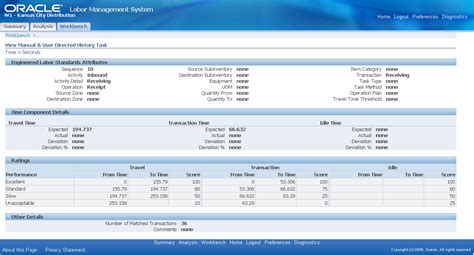 Oracle Warehouse Management User S Guide