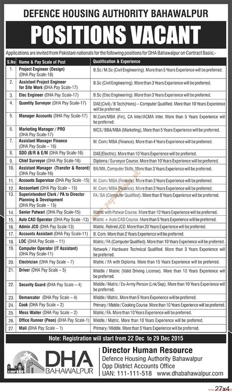 housing authority jobs defence housing authority jobs the nation jobs ads 20 december 2015 paperpk