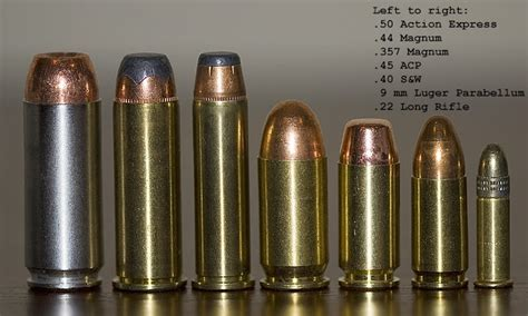 ammo and gun collector a of simple ammo comparison