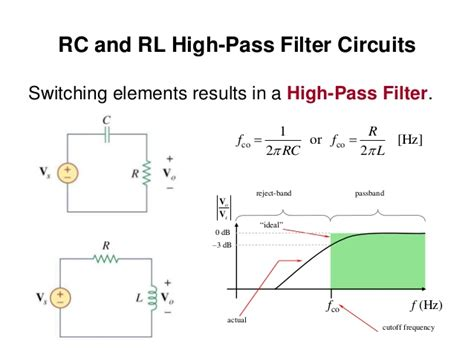 high pass rl filter passive filters