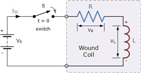 dc motor and inductor lr series circuit series inductor resistor