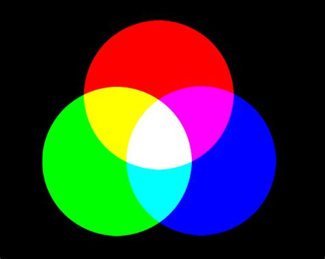 wiki colors file green and blue overlapping basic colors jpg