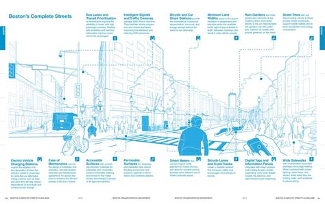 newspaper layout guidelines boston complete streets design guidelines utile