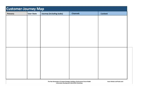 Customer Journey Map Template Journey Map Template