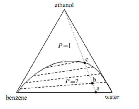 ternary phase diagram explained fraction bar diagram fraction free engine image for user