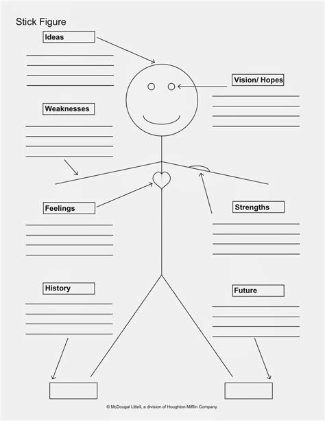 Character Development Worksheet Pdf by The Oatmeal Chronicles Character Development The Crucible